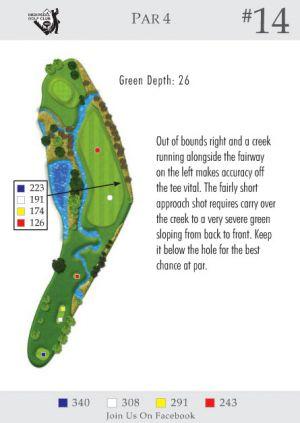 Ingersoll Golf Club: Hole 14